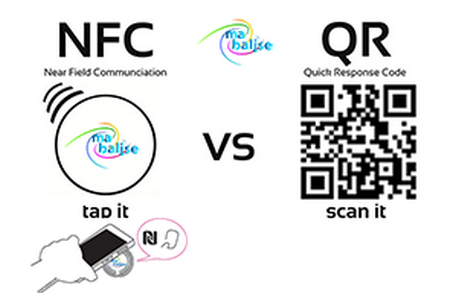 ma balise nfc qrcodes